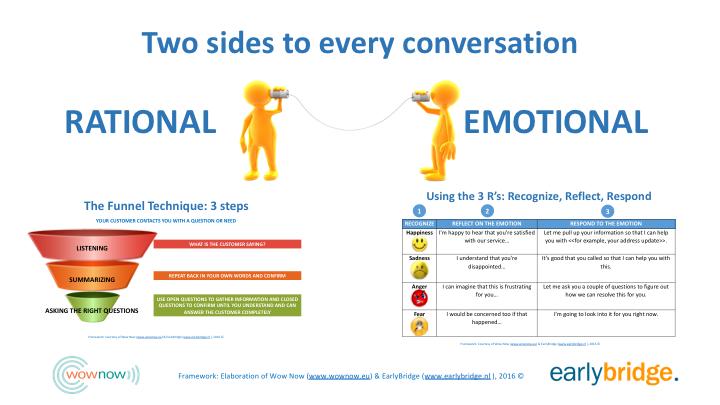eb-wn-training_two-sides-conversation-slide