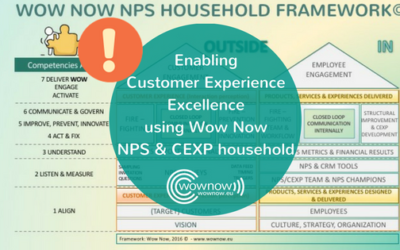 Enabling Customer Experience Excellence using Wow Now NPS & CEXP household (c)